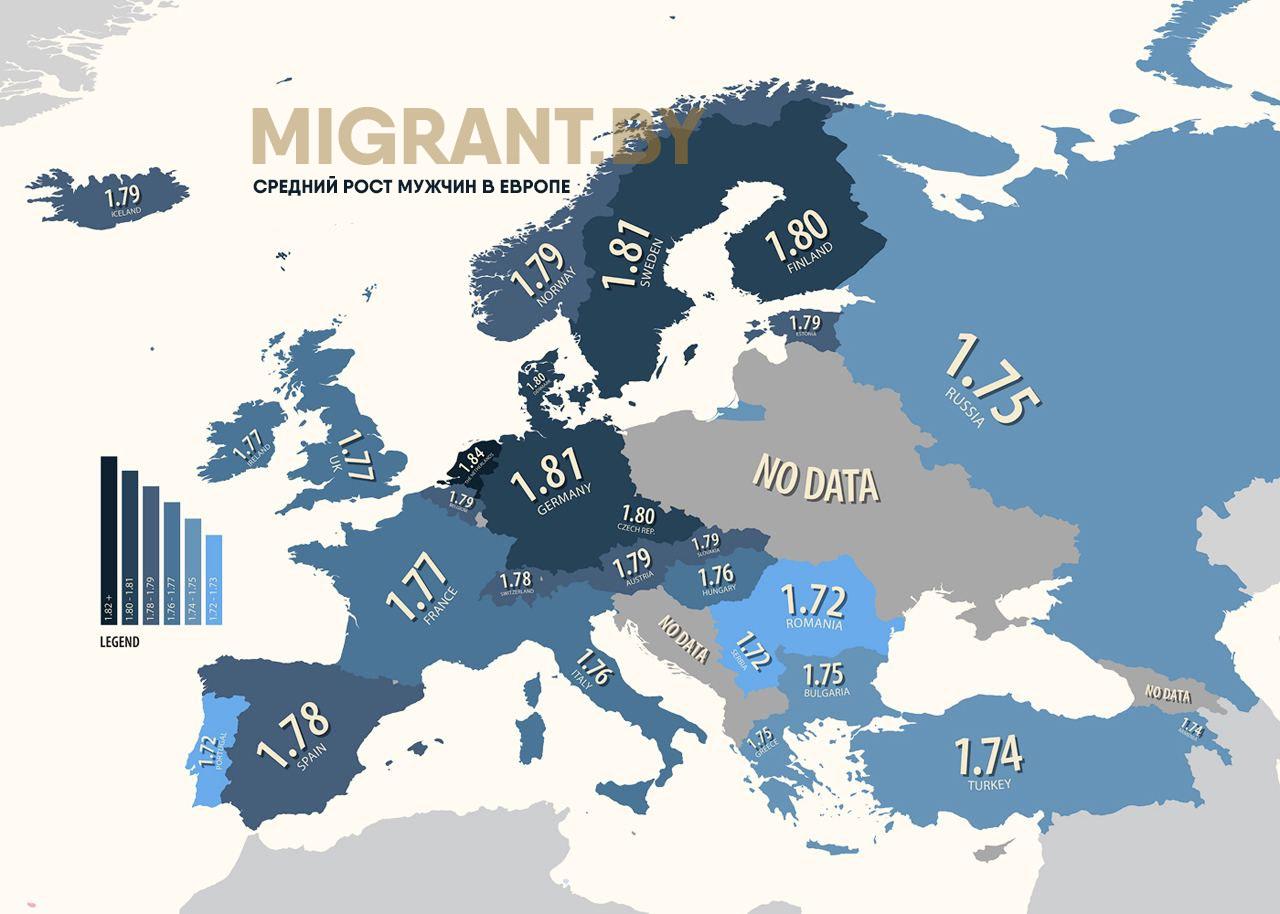 Средний рост мужчины в Европе