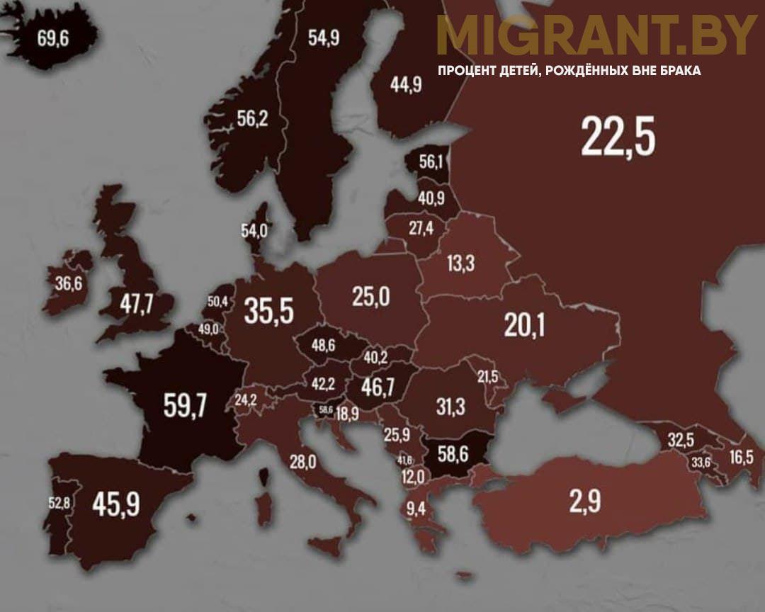 Дети, рожденные вне брака в Европе