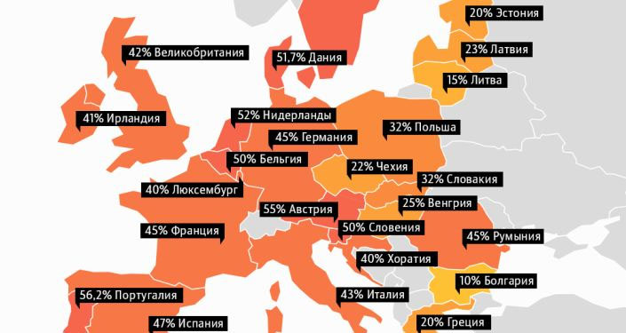 Какие налоги на зарплату платят в Европе?